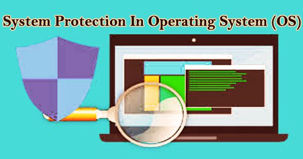 System protection in the operating systems- Zoefact