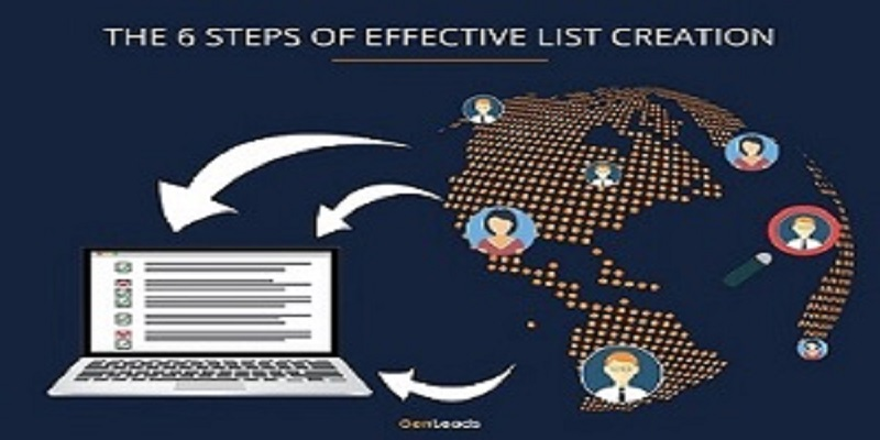 The 6 Steps of Effective List Creation will provide much better results.